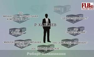 Скандал имени судьи Хахалевой как зеркало войны компроматов