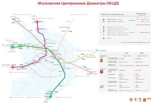 Президент России одобрил создание нового метро