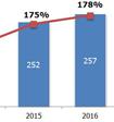 Российский рынок сотовой связи: текущее состояние и прогноз, 2013–2020 гг