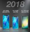 iPhone 2018 получит поддержку двух SIM-карт