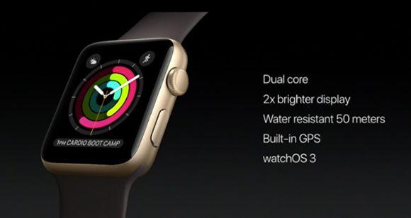 Apple Watch стали водонепроницаемыми ибудут работать вдвое скорее