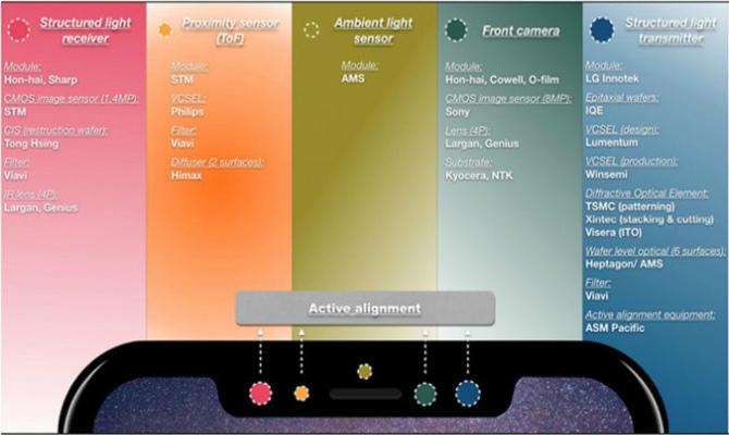датчики iPhone 8