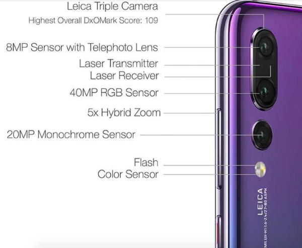 Huawei P20 Pro в DXOMark