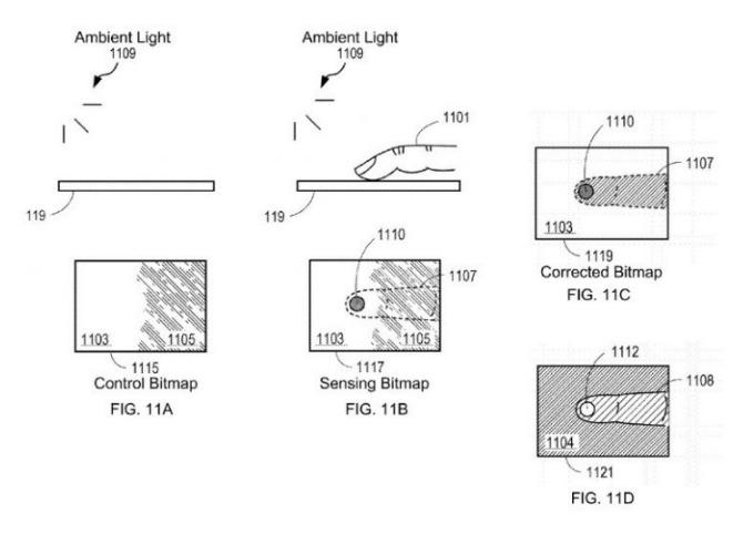 Экран OLED, тачбар и остальные новаторства для iPhone 8
