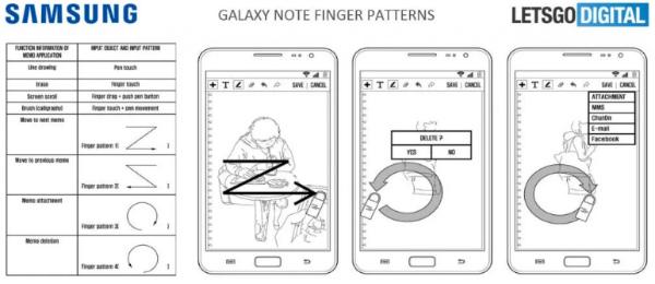 патенты от Samsung
