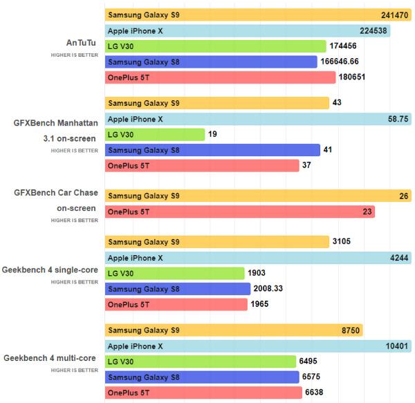 Самсунг рассчитывает выпустить новый Galaxy J6