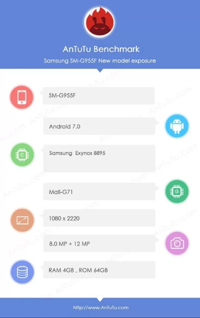 Samsung Galaxy S8+ in AnTuTu